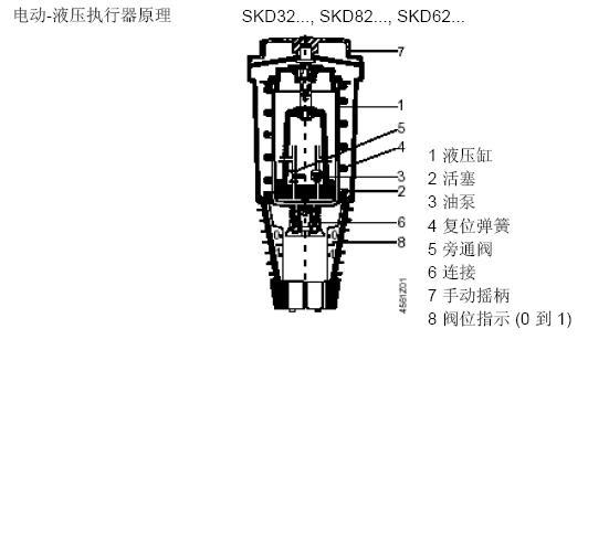 skd62电动执行器参数介绍