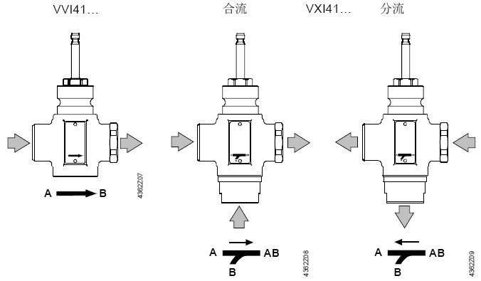 vxi41机械设计原理及安装注意事项